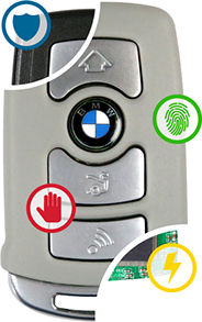 Jacket Remote Cover| The Jacket Auto Remote Cover